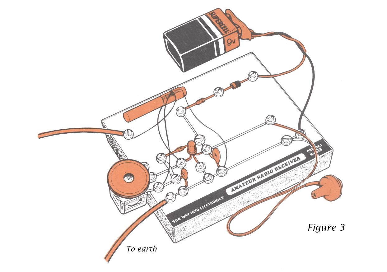 Amateur Radio Receiver